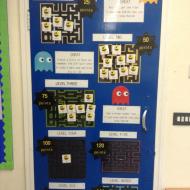 Multiplication-game